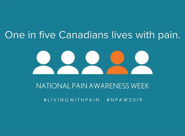 National Pain Awareness Week graphic, depicting five graphic people, four in white, and one in orange, with the title: One in five Canadians lives with pain.