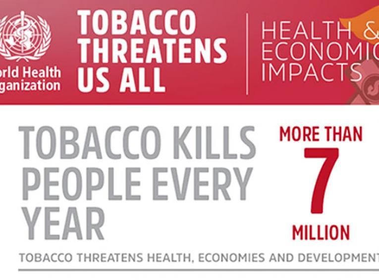 WHO infographic on No Tobacco Day
