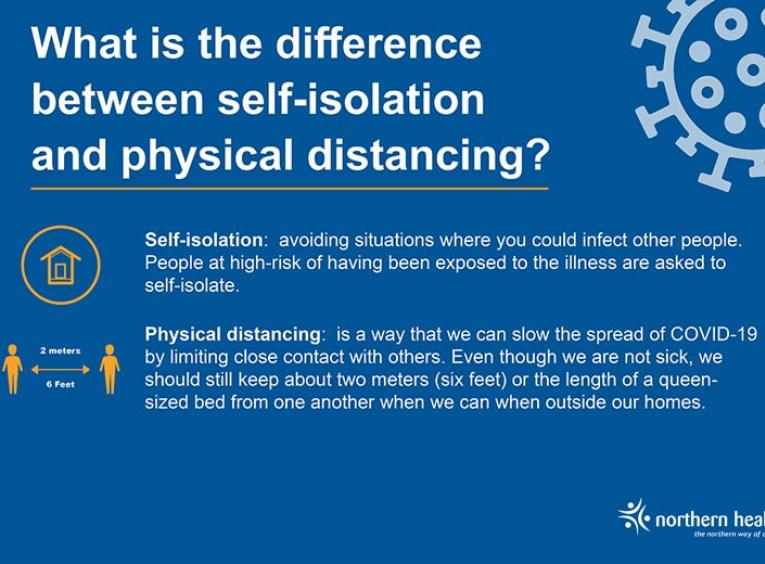 Text on a graphic describes the difference between physical distancing and social isolation.