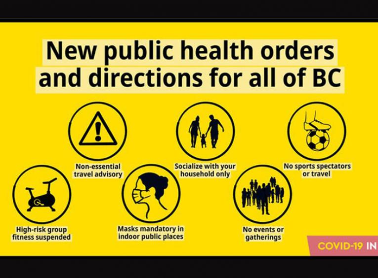 New public health orders and directions for all of BC infographic