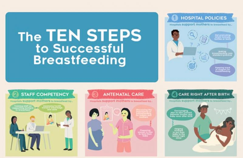 Welcome To 2018 Breastfeeding Week Stories