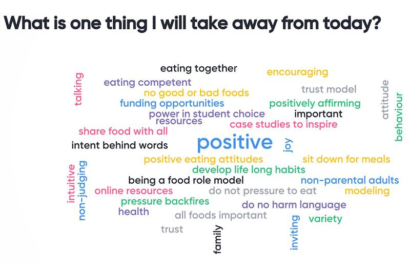 "A graphical image titled, ""What is one thing I will take from today?"", that features a variety of words related to food and positivity."