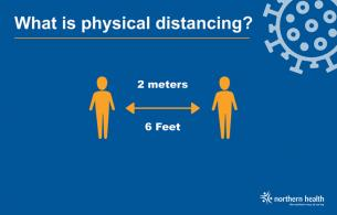 A graphic shows two people 2 metres or 6 feet apart.