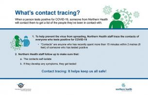 Graphic explaining contact tracing with image of someone getting a COVID swab